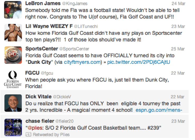 FGCU becomes trending topic on Twitter overnight