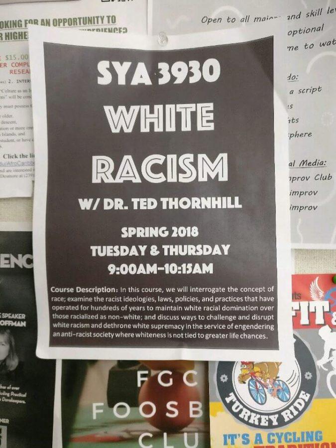 White+Racism