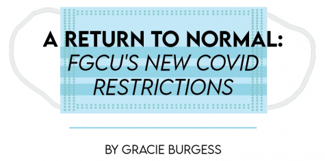 A Return to Normal: FGCU's New COVID Restrictions
