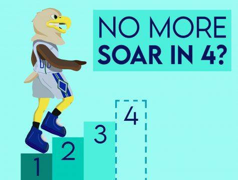 No More Soar in 4?